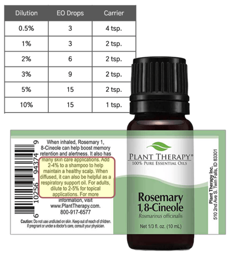 Dilute Essential Oils